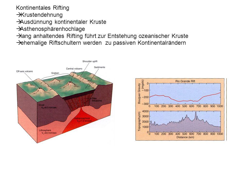 Kontinentales Rifting Krustendehnung Ausdünnung kontinentaler Kruste Asthenosphärenhochlage lang anhaltendes Rifting führt zur Entstehung ozeanischer