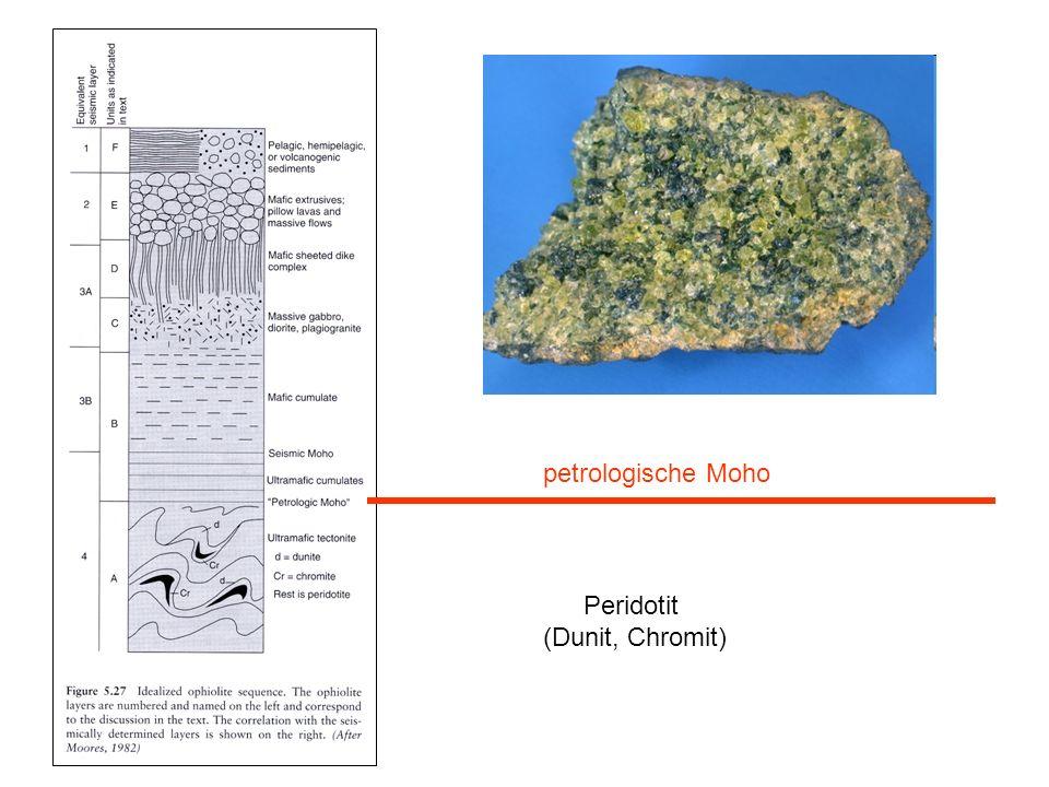 Peridotit (Dunit, Chromit)