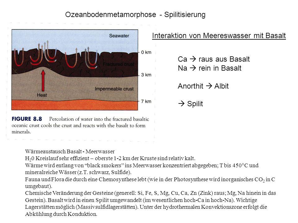 Ozeanbodenmetamorphose - Spilitisierung Wärmeaustausch Basalt - Meerwasser H 2 0 Kreislauf sehr effizient oberste 1-2 km der Kruste sind relativ kalt.