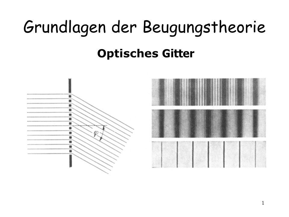 1 Grundlagen der Beugungstheorie Optisches Gitter