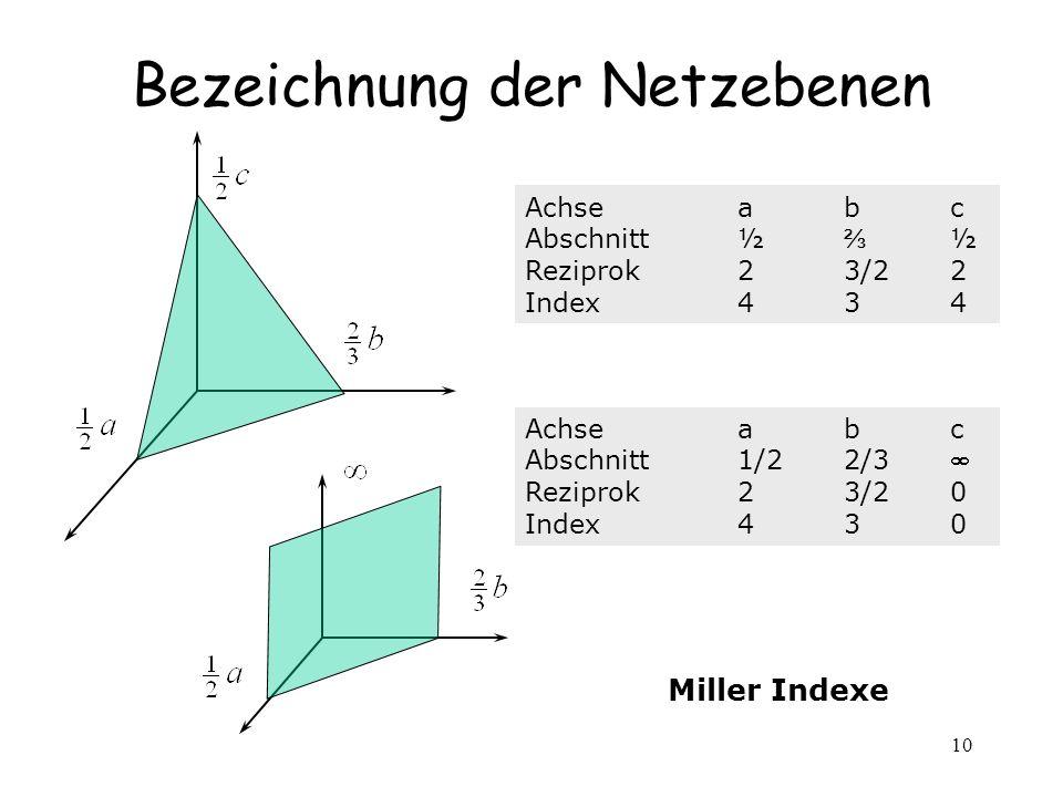10 Bezeichnung der Netzebenen Achseabc Abschnitt½ ½ Reziprok23/22 Index434 Achseabc Abschnitt1/2 2/3 Reziprok23/20 Index430 Miller Indexe