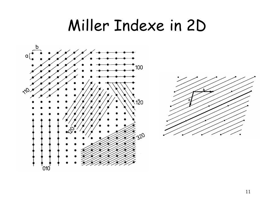 11 Miller Indexe in 2D
