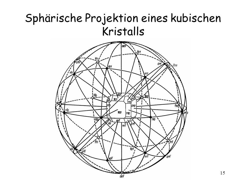 15 Sphärische Projektion eines kubischen Kristalls
