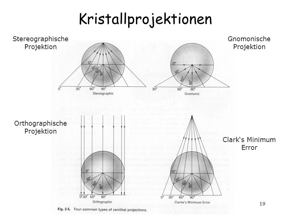 19 Kristallprojektionen Stereographische Projektion Orthographische Projektion Gnomonische Projektion Clarks Minimum Error