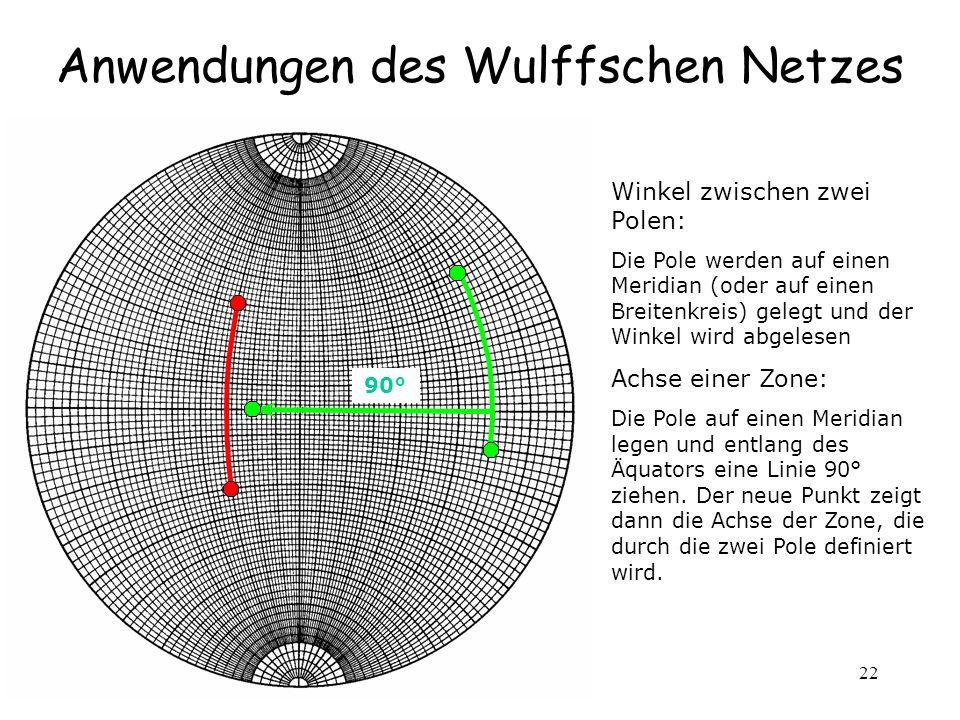 22 Anwendungen des Wulffschen Netzes Winkel zwischen zwei Polen: Die Pole werden auf einen Meridian (oder auf einen Breitenkreis) gelegt und der Winkel wird abgelesen Achse einer Zone: Die Pole auf einen Meridian legen und entlang des Äquators eine Linie 90° ziehen.
