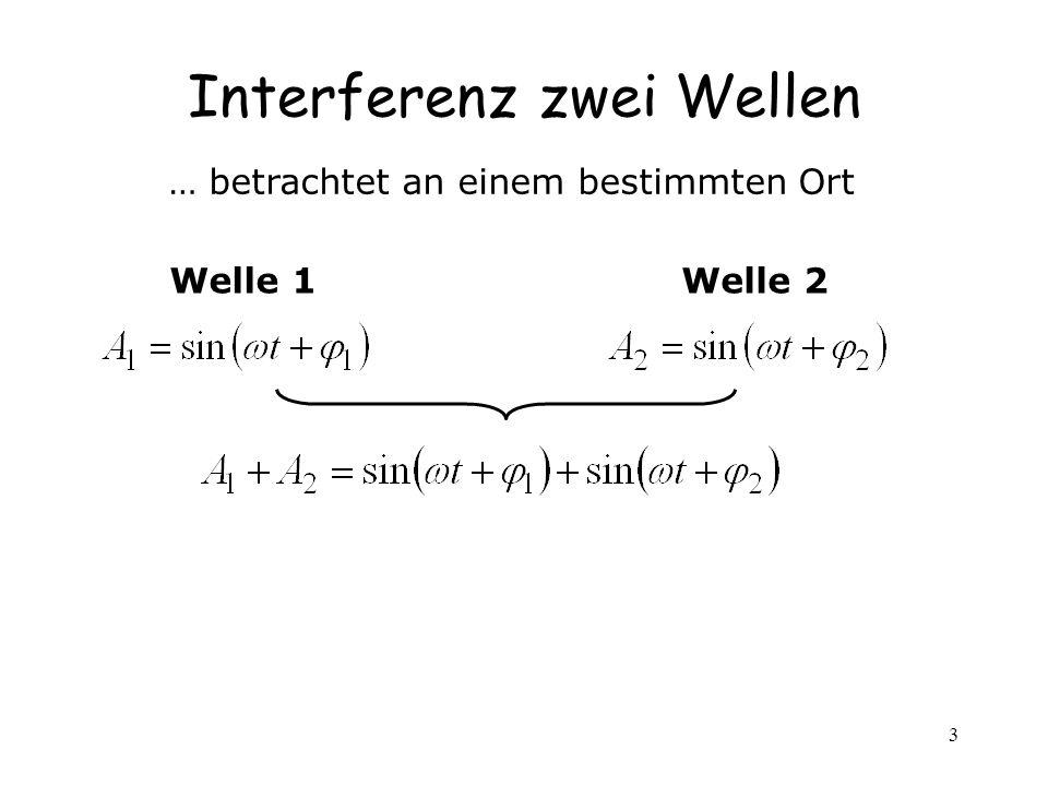3 Interferenz zwei Wellen … betrachtet an einem bestimmten Ort Welle 1Welle 2