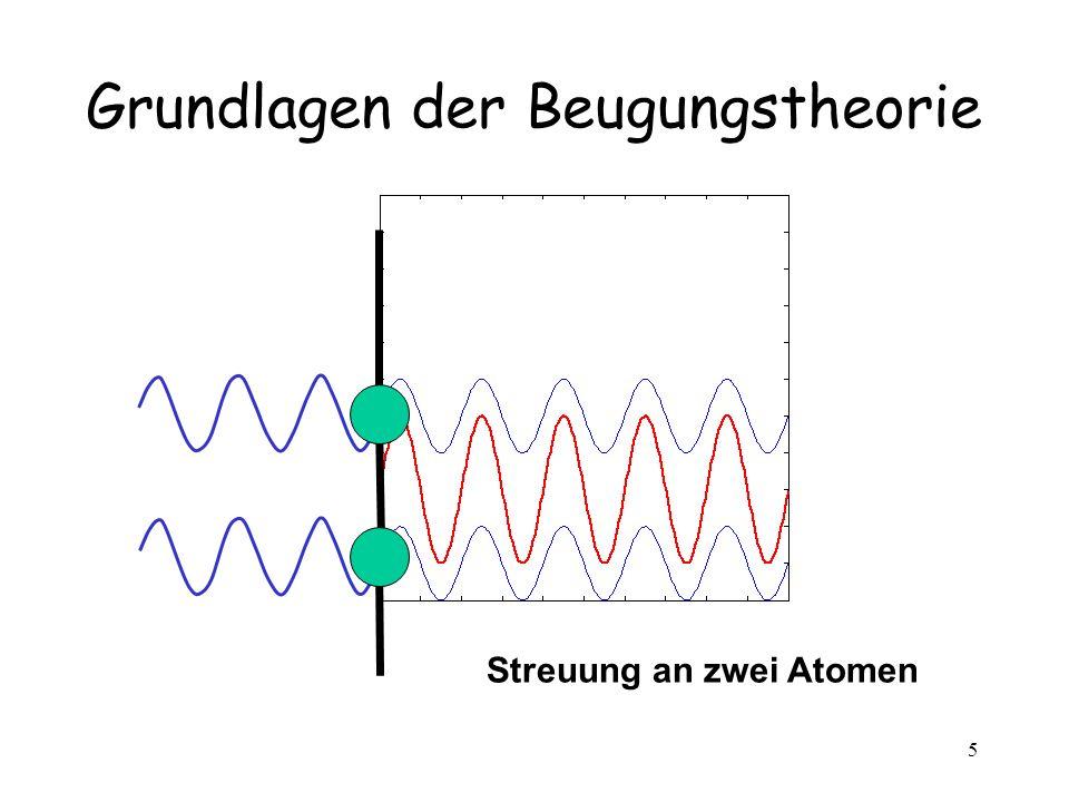 5 Grundlagen der Beugungstheorie Streuung an zwei Atomen
