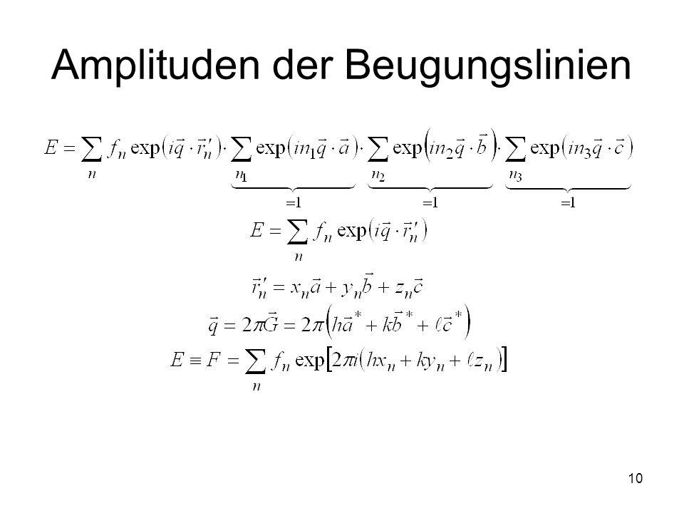 10 Amplituden der Beugungslinien