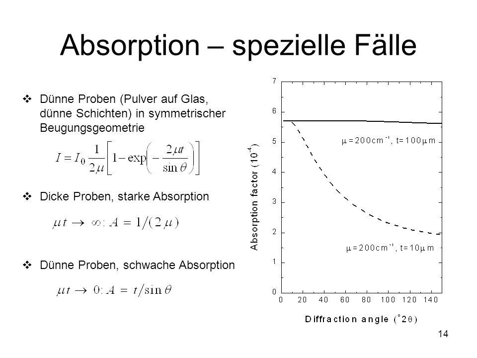 14 Absorption – spezielle Fälle Dünne Proben (Pulver auf Glas, dünne Schichten) in symmetrischer Beugungsgeometrie Dicke Proben, starke Absorption Dün