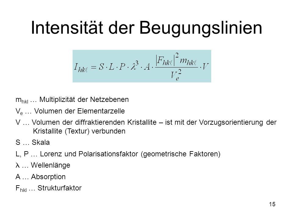 15 Intensität der Beugungslinien m hkl … Multiplizität der Netzebenen V e … Volumen der Elementarzelle V … Volumen der diffraktierenden Kristallite –