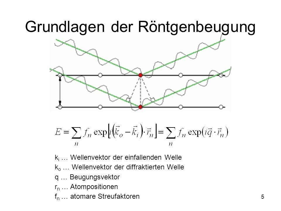 5 Grundlagen der Röntgenbeugung k i … Wellenvektor der einfallenden Welle k o … Wellenvektor der diffraktierten Welle q … Beugungsvektor r n … Atompos