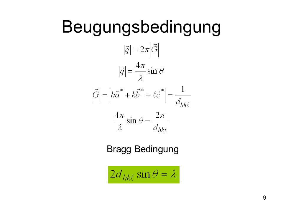 9 Beugungsbedingung Bragg Bedingung