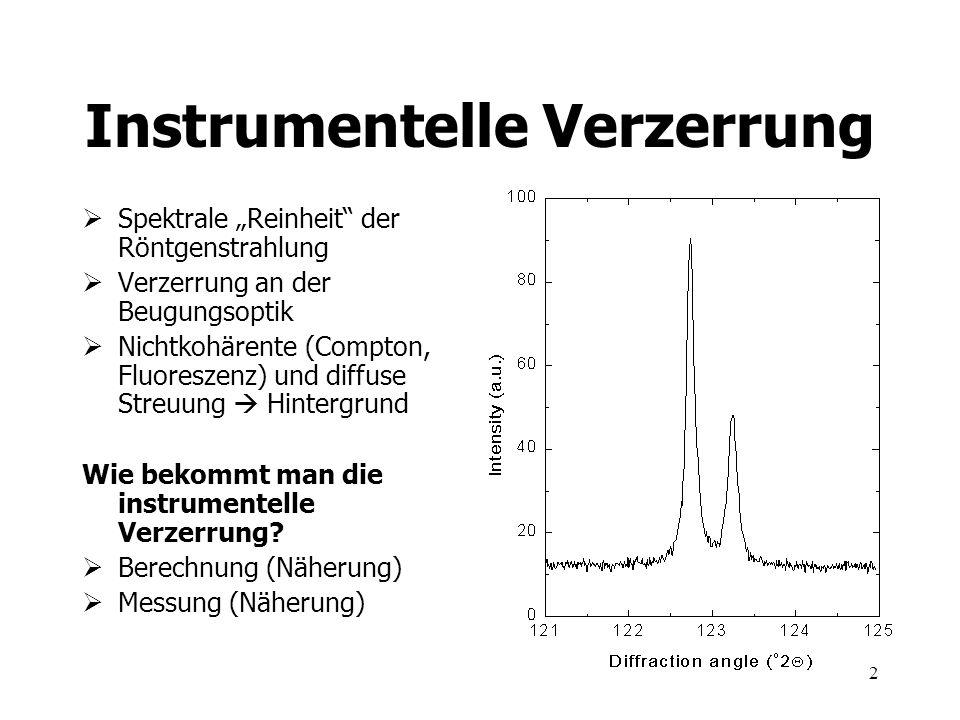 2 Instrumentelle Verzerrung Spektrale Reinheit der Röntgenstrahlung Verzerrung an der Beugungsoptik Nichtkohärente (Compton, Fluoreszenz) und diffuse