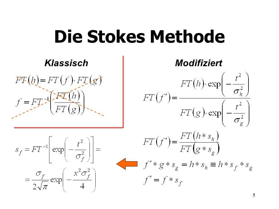 5 Die Stokes Methode KlassischModifiziert
