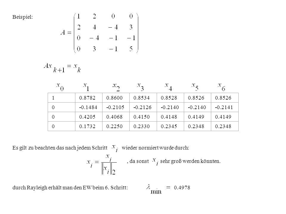 Beispiel: 10.87820.86000.85340.85280.8526 0-0.1484-0.2105-0.2126-0.2140 -0.2141 00.42050.40680.41500.41480.4149 00.17320.22500.23300.23450.2348 Es gilt zu beachten das nach jedem Schritt wieder normiert wurde durch:, da sonst sehr groß werden könnten.