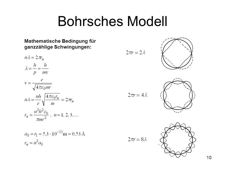 10 Bohrsches Modell Mathematische Bedingung für ganzzählige Schwingungen: