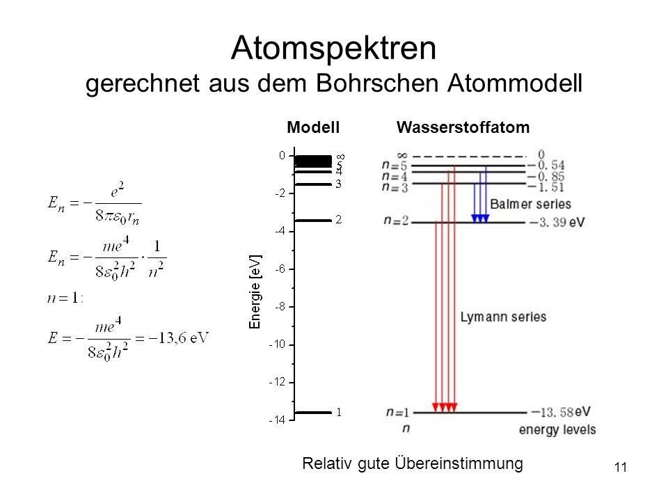 11 Atomspektren gerechnet aus dem Bohrschen Atommodell ModellWasserstoffatom Relativ gute Übereinstimmung