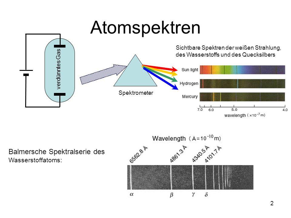 2 Atomspektren Balmersche Spektralserie des Wasserstoffatoms: Sichtbare Spektren der weißen Strahlung, des Wasserstoffs und des Quecksilbers verdünnte