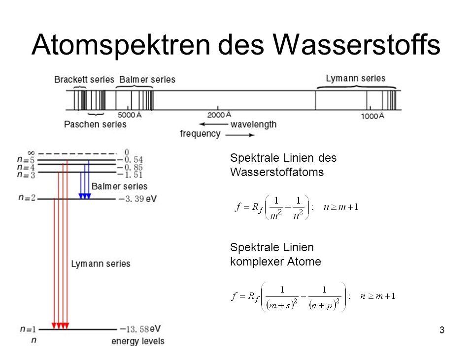 4 Spektralserien des Wasserstoffs … Lyman … Balmer … Paschen … Brackett … Pfund Lyman (UV): n (nm) 2121,5 3102,5 4 97,2 91,2 Balmer: n (nm) 3656,3 4486,2 5434,1 364,6 Paschen (IR): n ( m) 41,875 51,282 61,094 0,820