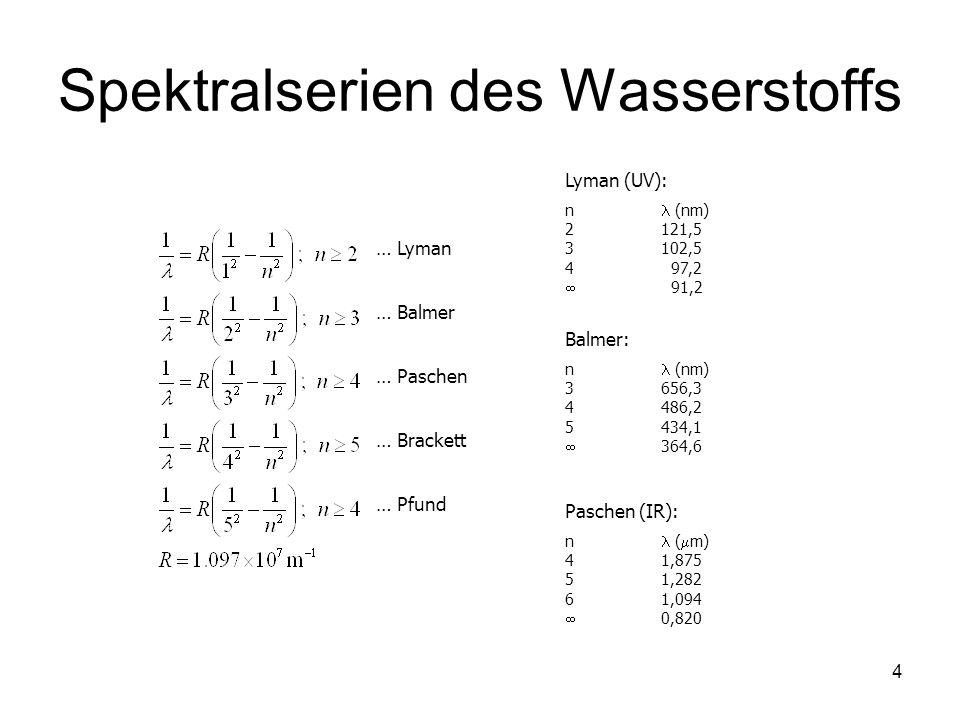 4 Spektralserien des Wasserstoffs … Lyman … Balmer … Paschen … Brackett … Pfund Lyman (UV): n (nm) 2121,5 3102,5 4 97,2 91,2 Balmer: n (nm) 3656,3 448