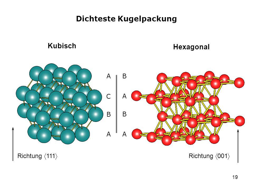 19 Dichteste Kugelpackung Kubisch Hexagonal A B C A A B A B Richtung 111 Richtung 001