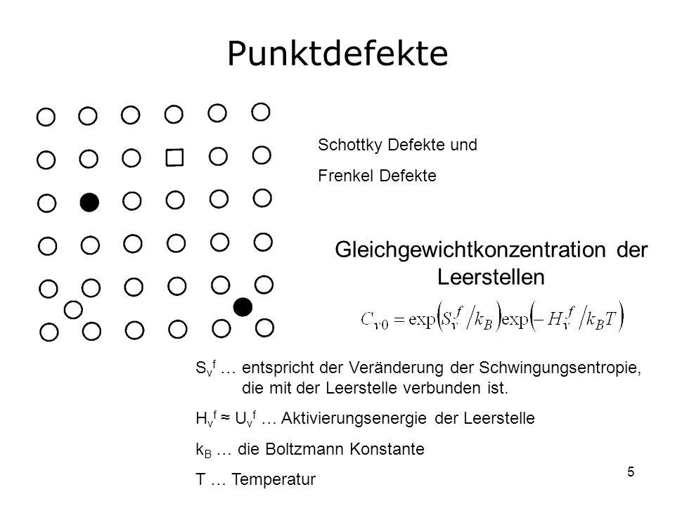 5 Punktdefekte Schottky Defekte und Frenkel Defekte Gleichgewichtkonzentration der Leerstellen S v f … entspricht der Veränderung der Schwingungsentropie, die mit der Leerstelle verbunden ist.