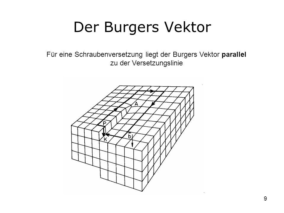 9 Der Burgers Vektor Für eine Schraubenversetzung liegt der Burgers Vektor parallel zu der Versetzungslinie