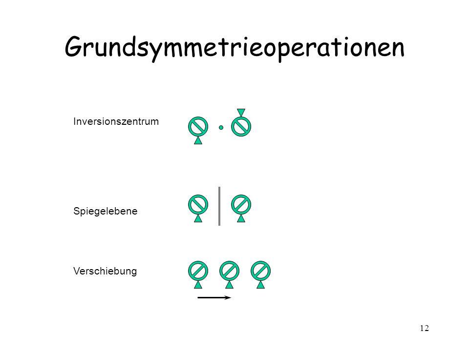 12 Grundsymmetrieoperationen Inversionszentrum Spiegelebene Verschiebung