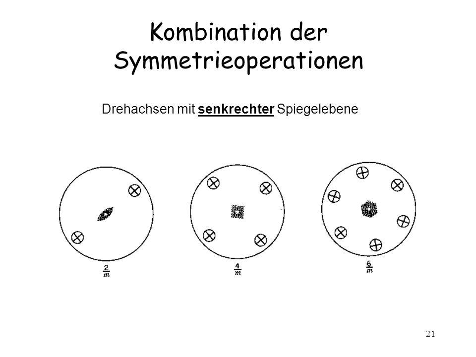 21 Kombination der Symmetrieoperationen Drehachsen mit senkrechter Spiegelebene