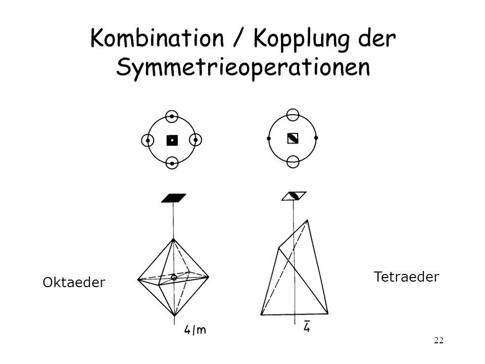 22 Kombination / Kopplung der Symmetrieoperationen Oktaeder Tetraeder