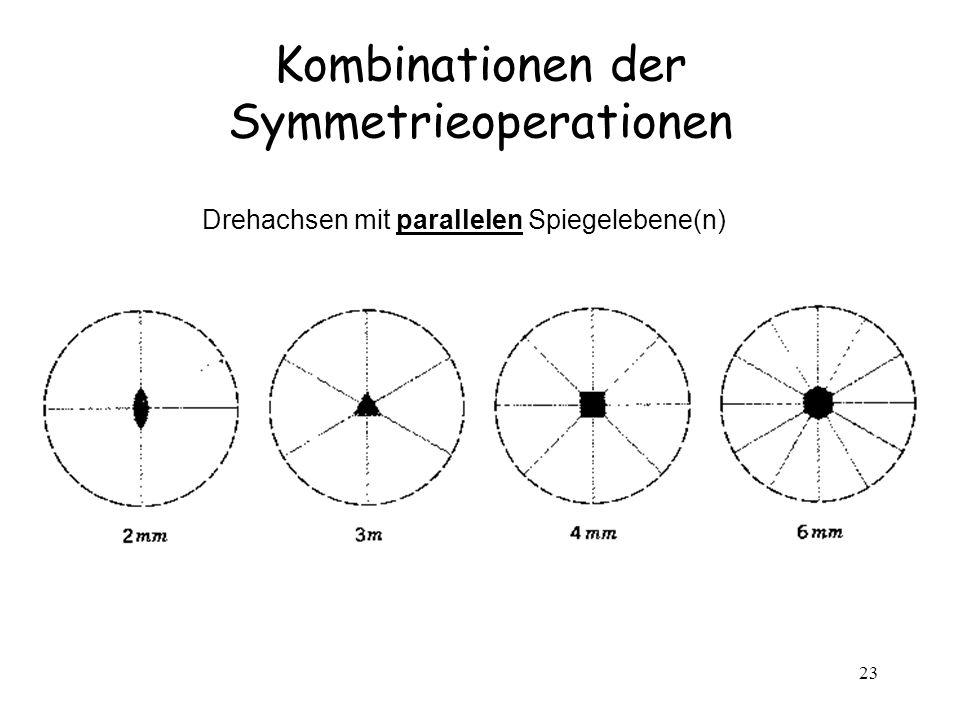 23 Kombinationen der Symmetrieoperationen Drehachsen mit parallelen Spiegelebene(n)