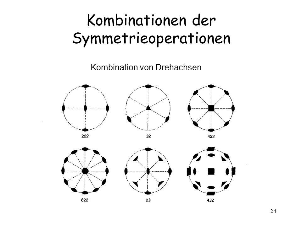 24 Kombinationen der Symmetrieoperationen Kombination von Drehachsen