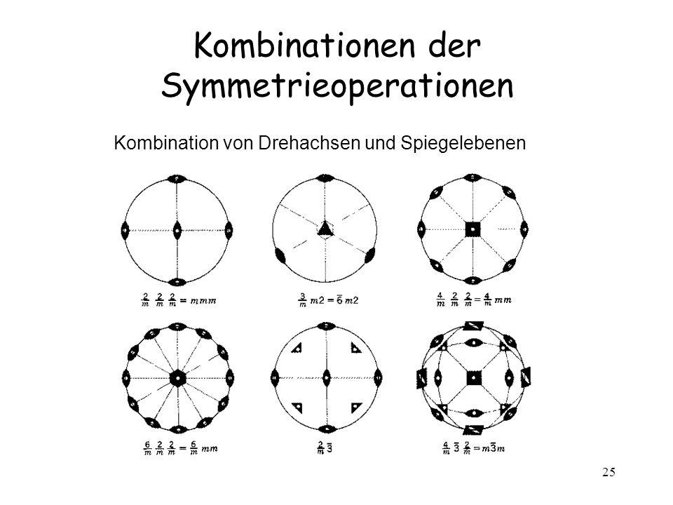 25 Kombinationen der Symmetrieoperationen Kombination von Drehachsen und Spiegelebenen