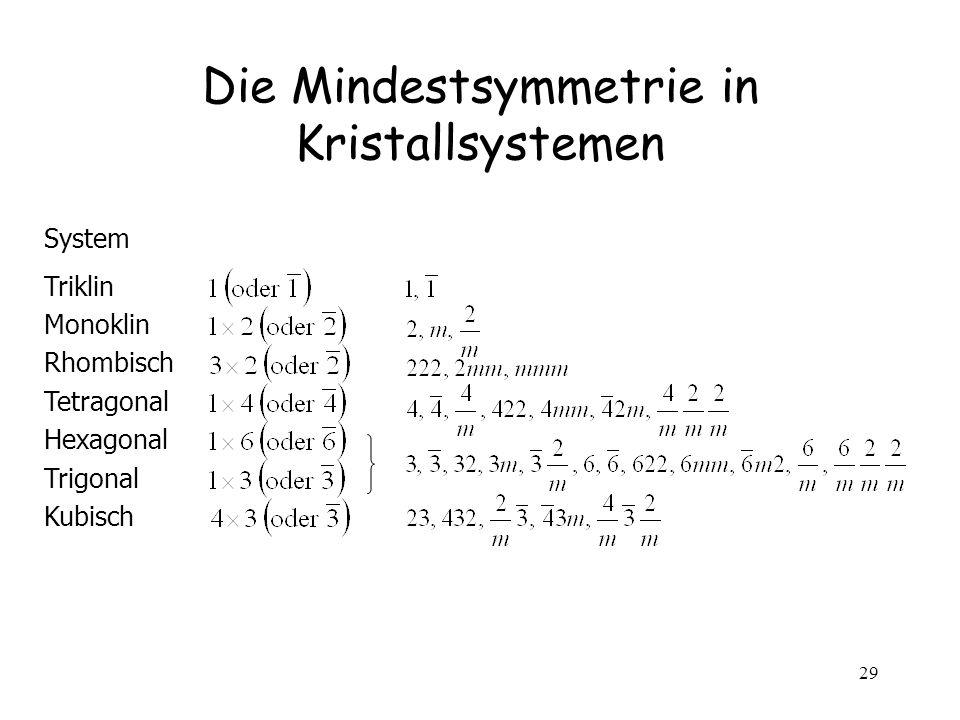 29 Die Mindestsymmetrie in Kristallsystemen System Triklin Monoklin Rhombisch Tetragonal Hexagonal Trigonal Kubisch