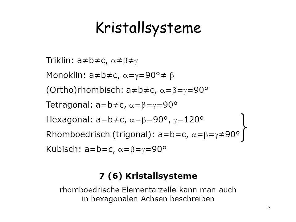 3 Kristallsysteme Triklin: abc, Monoklin: abc, ==90° (Ortho)rhombisch: abc, ===90° Tetragonal: a=bc, ===90° Hexagonal: a=bc, ==90°, =120° Rhomboedrisc
