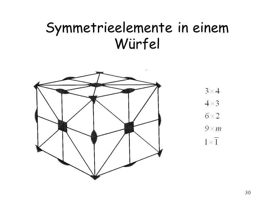 30 Symmetrieelemente in einem Würfel