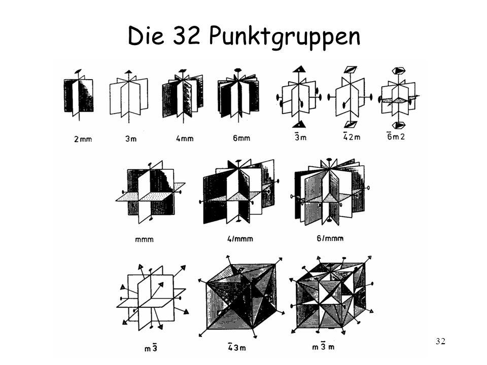32 Die 32 Punktgruppen
