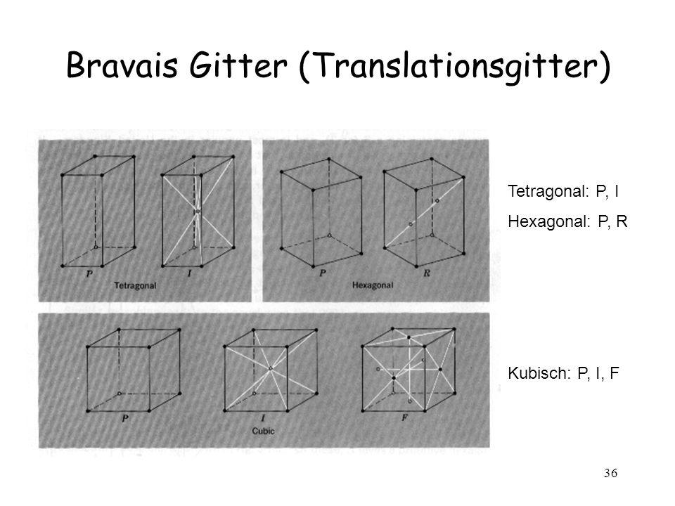 36 Bravais Gitter (Translationsgitter) Tetragonal: P, I Hexagonal: P, R Kubisch: P, I, F