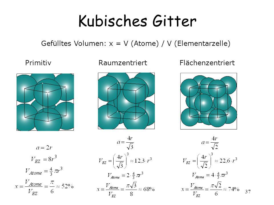 37 Kubisches Gitter PrimitivRaumzentriertFlächenzentriert Gefülltes Volumen: x = V (Atome) / V (Elementarzelle)