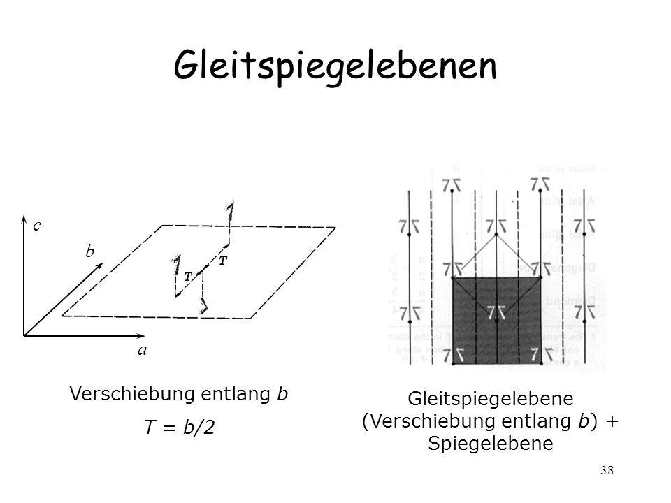 38 Gleitspiegelebenen a b c Verschiebung entlang b T = b/2 Gleitspiegelebene (Verschiebung entlang b) + Spiegelebene