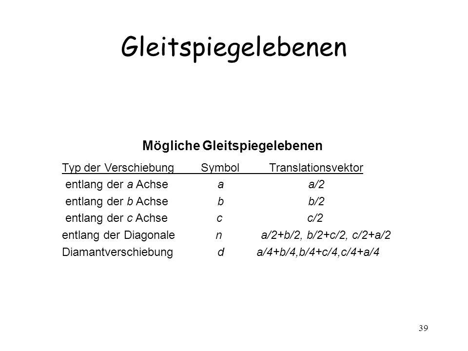 39 Gleitspiegelebenen Mögliche Gleitspiegelebenen Typ der Verschiebung Symbol Translationsvektor entlang der a Achse a a/2 entlang der b Achse b b/2 e