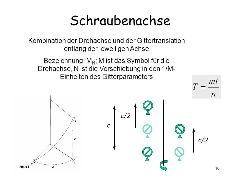 40 Schraubenachse Kombination der Drehachse und der Gittertranslation entlang der jeweiligen Achse Bezeichnung: M N ; M ist das Symbol für die Drehach