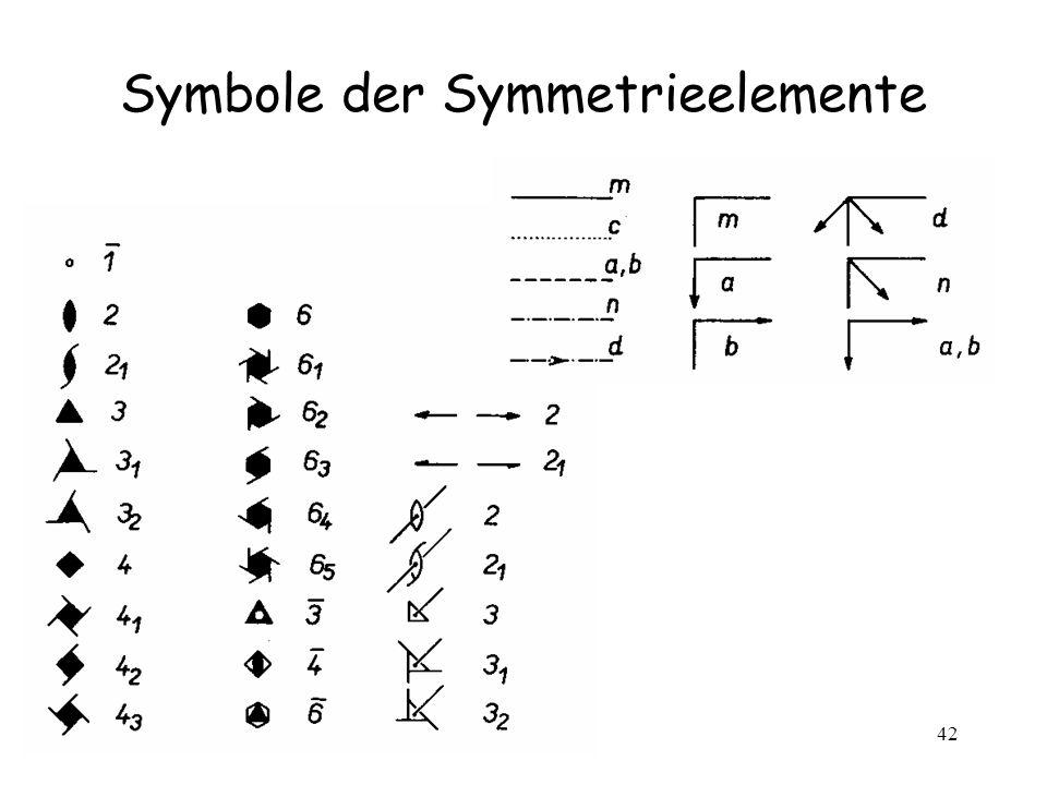 42 Symbole der Symmetrieelemente