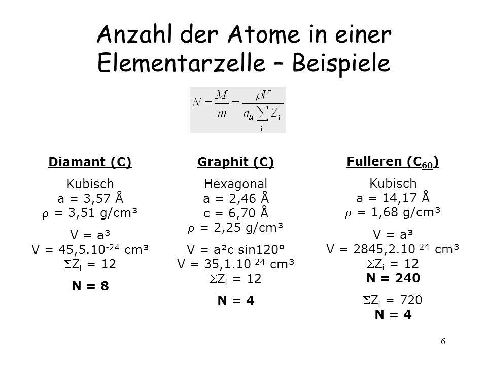 6 Anzahl der Atome in einer Elementarzelle – Beispiele Diamant (C) Kubisch a = 3,57 Å = 3,51 g/cm³ V = a³ V = 45,5.10 -24 cm³ Z i = 12 N = 8 Graphit (