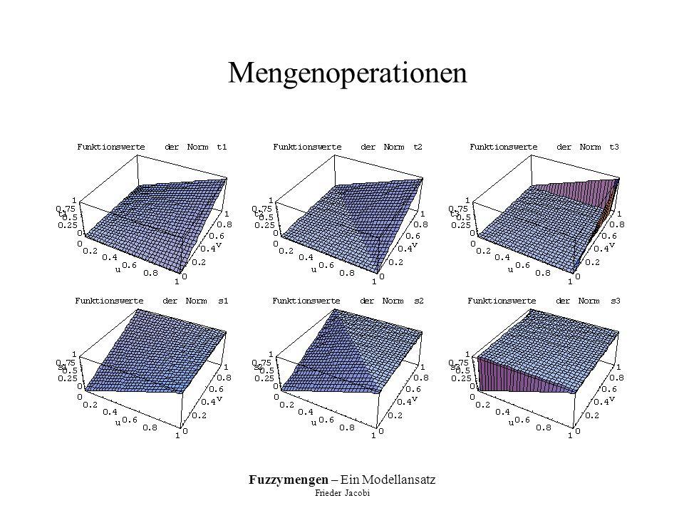 Fuzzymengen – Ein Modellansatz Frieder Jacobi Mengenoperationen
