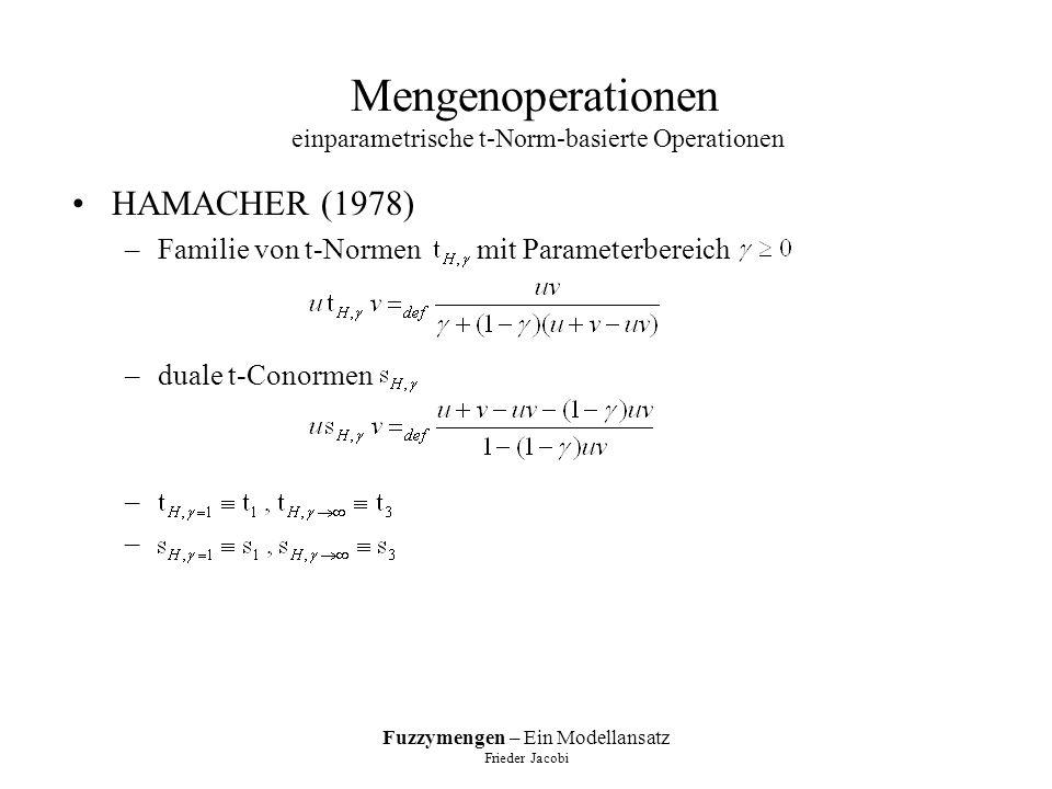 Fuzzymengen – Ein Modellansatz Frieder Jacobi Mengenoperationen einparametrische t-Norm-basierte Operationen HAMACHER (1978) –Familie von t-Normen mit Parameterbereich –duale t-Conormen –