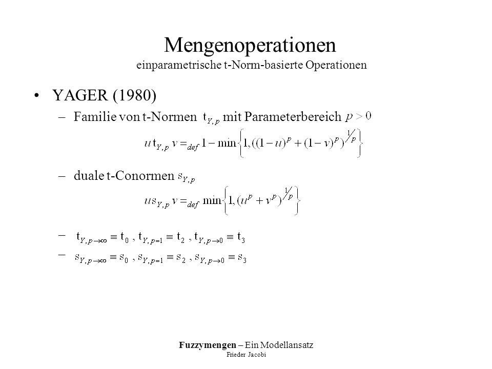 Fuzzymengen – Ein Modellansatz Frieder Jacobi Mengenoperationen einparametrische t-Norm-basierte Operationen YAGER (1980) –Familie von t-Normen mit Parameterbereich –duale t-Conormen –