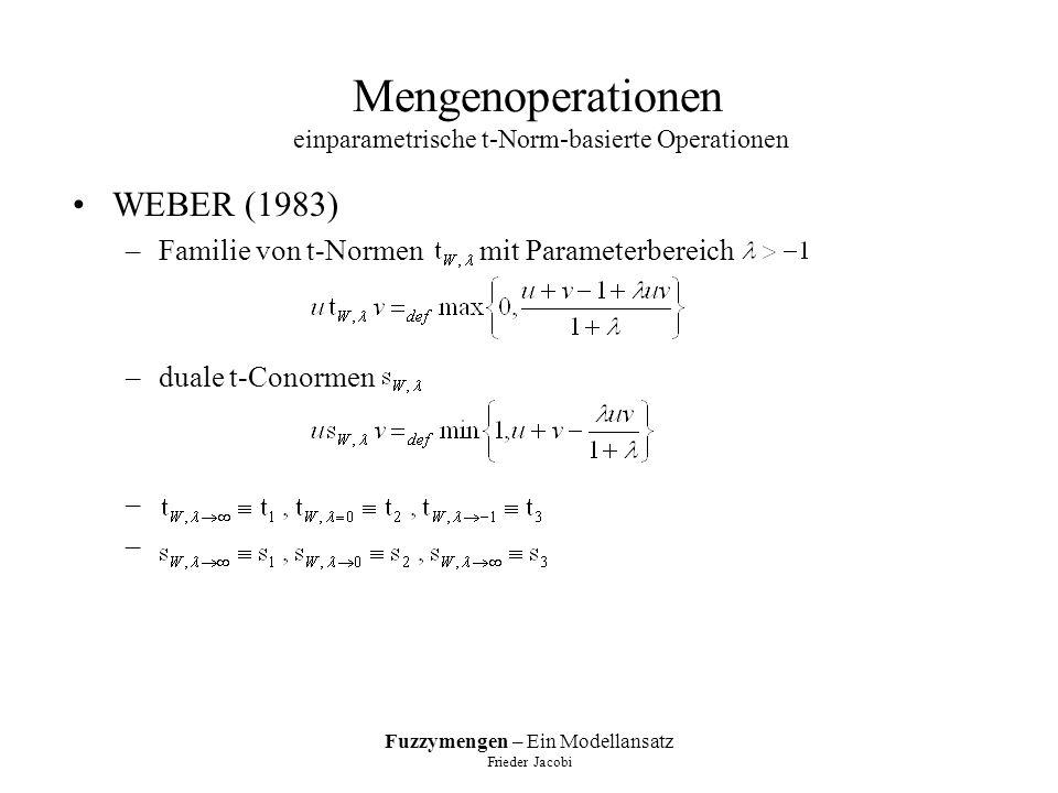 Fuzzymengen – Ein Modellansatz Frieder Jacobi Mengenoperationen einparametrische t-Norm-basierte Operationen WEBER (1983) –Familie von t-Normen mit Parameterbereich –duale t-Conormen –
