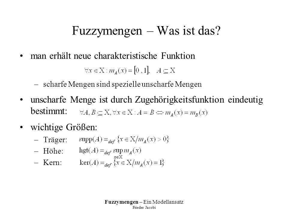 Fuzzymengen – Ein Modellansatz Frieder Jacobi Mengenoperationen geltende Gesetze: –Komplementbildung ist idempotent kehrt Inklusionsbeziehung um deMorgansche Gesetze gelten nicht alle Eigenschaften des gewöhnlichen Komplements gelten – und sind möglich, da