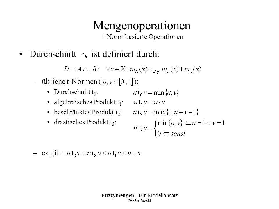 Fuzzymengen – Ein Modellansatz Frieder Jacobi Zahlenarithmetik L/R-Darstellung unscharfer Zahlen seien und unscharfe Zahlen mit linearer L/R-Darstellung –Summe –Differenz –Negatives –Multiplikation mit Skalar –Produkt und Quotient unscharfer Zahlen mit linearer L/R-Darstellung sind i.A.